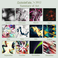 2012 in a nutshell by OutsideFate