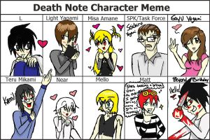 Death Note Character Meme :D by Shaslo