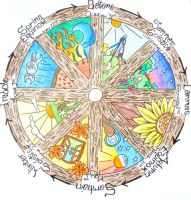 Wiccan Wheel by MissRissaLee