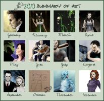 .2010 Summary of Art. by JustBast