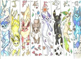 Eevee Evolution Entry by Darkwolfchild