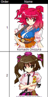 TOUHOU SORTING, HOE by MikiBandy