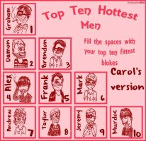 Top 10 hottest men by Cheatereaterr