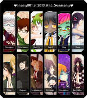 2013 Art Summary by NotLucy