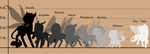 Breezie Grotto Skimmer Council Height Chart by FuyusFox
