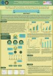 Scientific Research Poster (English version) by lovianyloviany