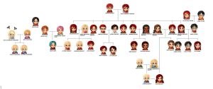 lunaii family tree hp by marauderforever
