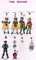 robin_chart by RecycleYourAnimals