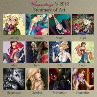 2012 Art Improvement Meme by Whisperwings