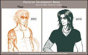 Character Development Meme by melantha-zuri