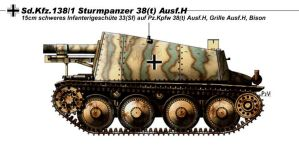Sd Kfz 138 1 Sturmpanzer 38t by nicksikh