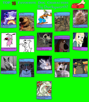 Top 16 Fave Dogs by Duckyworth