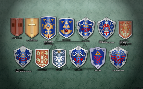 Evolution of Link's Shield Wallpaper by BLUEamnesiac