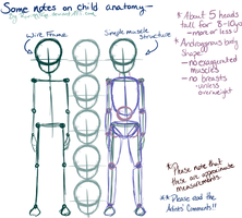Basic Child Proportions by RurinnFane