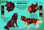 Naalnish and Payta_Character sheet by Aquene-lupetta