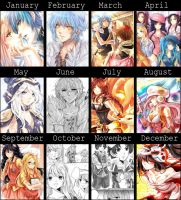 2014 Summary by urusai-baka