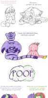 Neopet Rejected Comic by guardian-of-moon