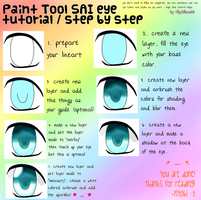 Paint Tool SAI Eye Tutorial by nyobikocchi