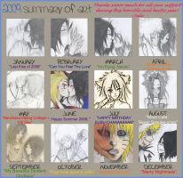 2009 Summary of Art by innocent-angel11