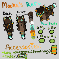 Mocha's Official Reference by qaradise