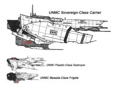 UNMC Sovereign-Class Carrier by Malcontent1692