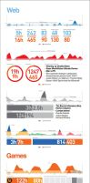 Personal infographics by ConstanT1ne32