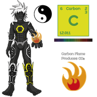 Carbon 06 - Elementals by MetalJacksonFire