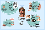 Israel face ref by israel-aph