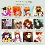 2012 Art Meme by HaloBlaBla