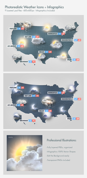 Photorealistic Weather Icons - Psd by Giallo86