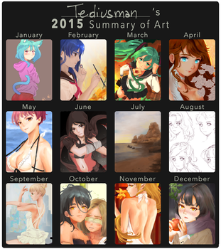 2015 Summary by Tediusman