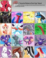 Fav pokemon type meme by Ryuza