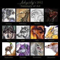 2012 Art Summary Meme by ArkyiVolg
