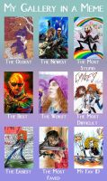 My Gallery in a meme by the-ChooK