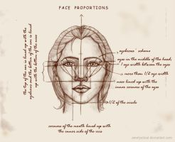 Real Face Proportions by Ametystical