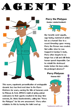 Human Perry Model Sheet by Dragsa