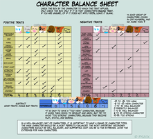 Character Balance Meme. by taeshilh