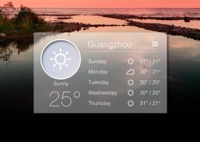 Daily Weather for xwidget by jimking