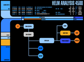Helm Analysis by LynxMukka