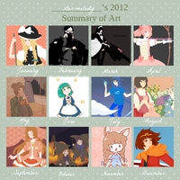 2012 Art Summary by star-melody