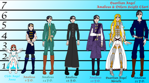 Guardian Angel Amadeus and Others Height Chart by TorresAdlinCDL91
