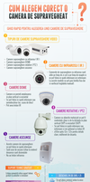 Infographic-eyewatch-camere by gabrielos88