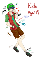 Nate Reference by Kazeoseki