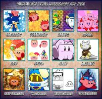 2012 Art Summary by riodile