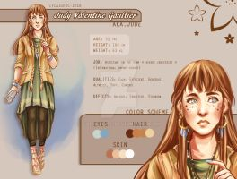 The Gate PROJECT ~ Judy Character Sheet by Calicot-ZC