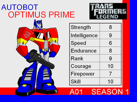 Transformers: Legend A01 - (Optimus Prime) by skyscream1