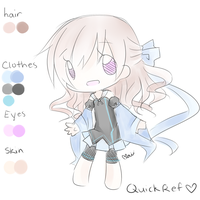 Kiana Quick Ref by moon43