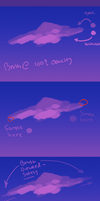 A Small Cloud Tutorial by BellaCielo