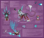 Quirachen refsheet -outdated- by AudioSonora