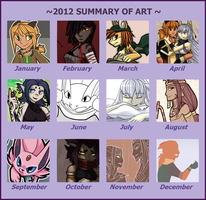 2012 Summary of Art by TeniCola